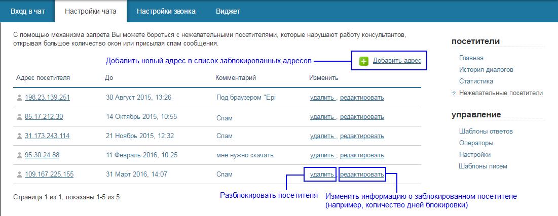blockedip-list