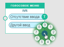 RoutingScheme-IVR-SelectFigure