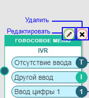 RoutingScheme-IVR-Edit-Delete