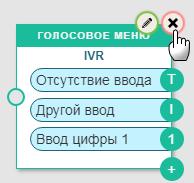 RoutingScheme-IVR-Delete