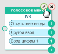 RoutingScheme-IVR-Edit-Button