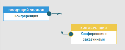 Conference-Scheme-1