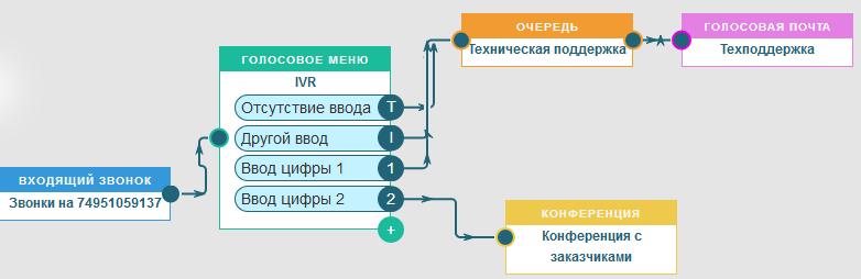 Conference-Scheme-2